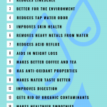 22 Surprising Benefits of Filtered Water