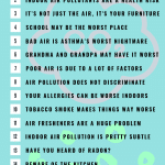 22 Indoor Air Quality Facts