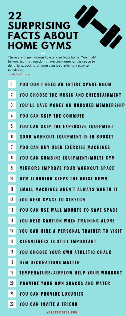 Home Gym Facts